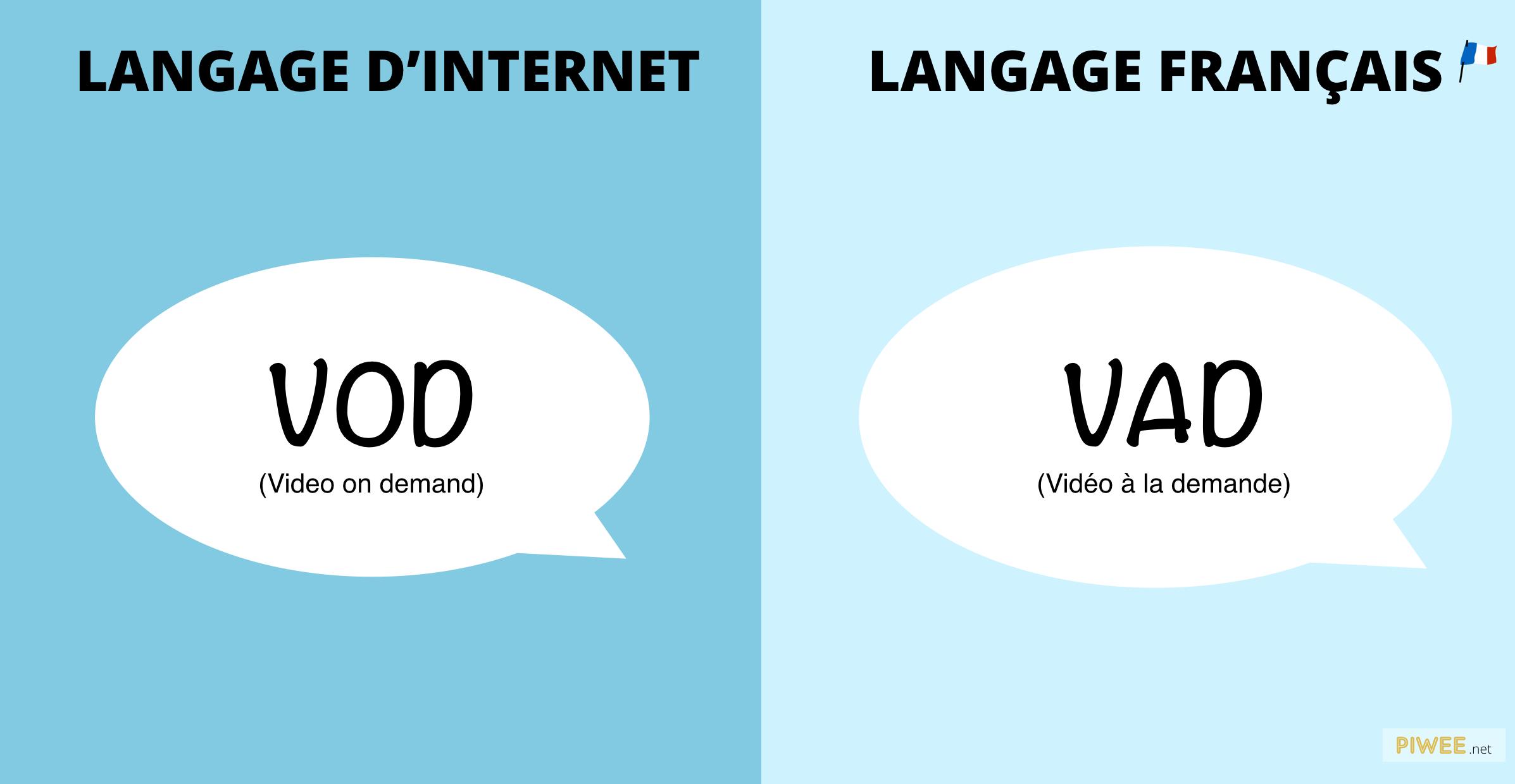 L'équivalent des mots d'Internet en français, ça donne ça ...