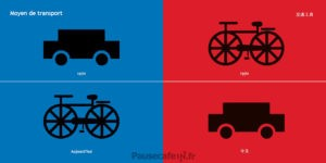 difference-asie-europe-transport