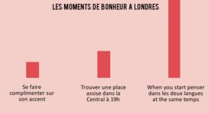 bonheur-londres_4bf6d8_800