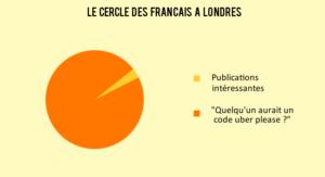 cercle-francais-londres_33eca0_800