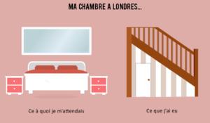 chambre-londres_cb3e2f_800