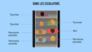 escalator_4d12f0_800